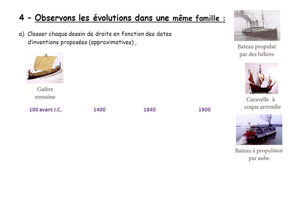 4 – Observons les évolutions dans une même famille : a) Classer chaque dessin de droite en fonction des dates d'inventions proposées (approximatives), 100 avant J.C.