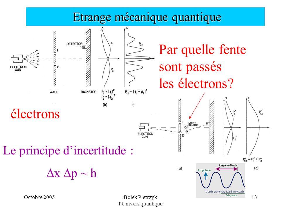 Octobre 2005Bolek Pietrzyk l'Univers quantique 13  Etrange mécanique quantique électrons Par quelle fente sont passés les électrons? La probabilité P