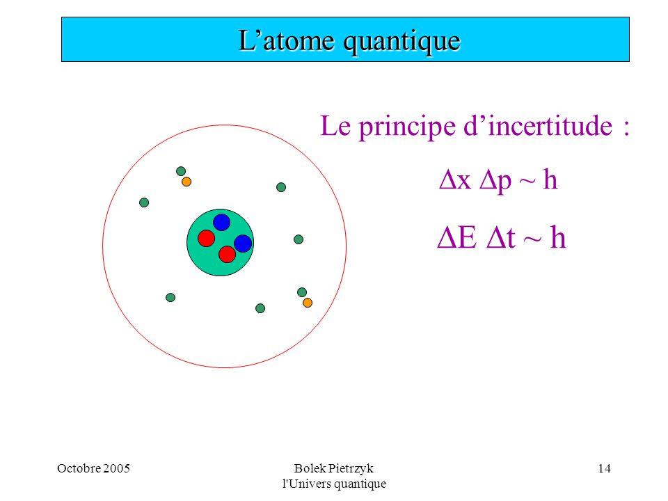 Octobre 2005Bolek Pietrzyk l'Univers quantique 14  L'atome quantique Le principe d'incertitude :  x  p ~ h  E  t ~