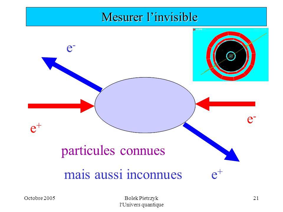 Octobre 2005Bolek Pietrzyk l'Univers quantique 21  Mesurer l'invisible e+e+ e-e- particules connues mais aussi inconnuese+e+ e-e-