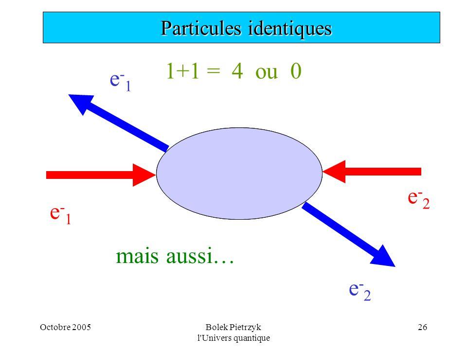 Octobre 2005Bolek Pietrzyk l'Univers quantique 26  Particules identiques e-1e-1 e-2e-2 e-2e-2 e-1e-1 mais aussi… 1+1 = 4 ou 0