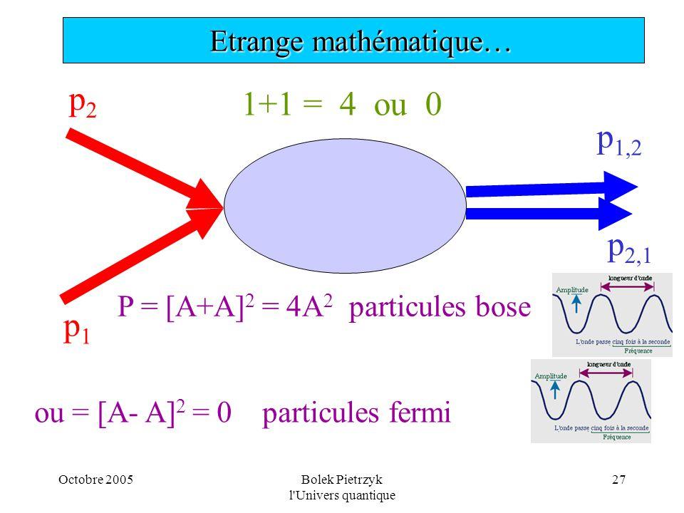 Octobre 2005Bolek Pietrzyk l'Univers quantique 27  Etrange mathématique… p1p1 p2p2 p 2,1 p 1,2 1+1 = 4 ou 0 P = [A+A] 2 = 4A 2 particules bose ou =