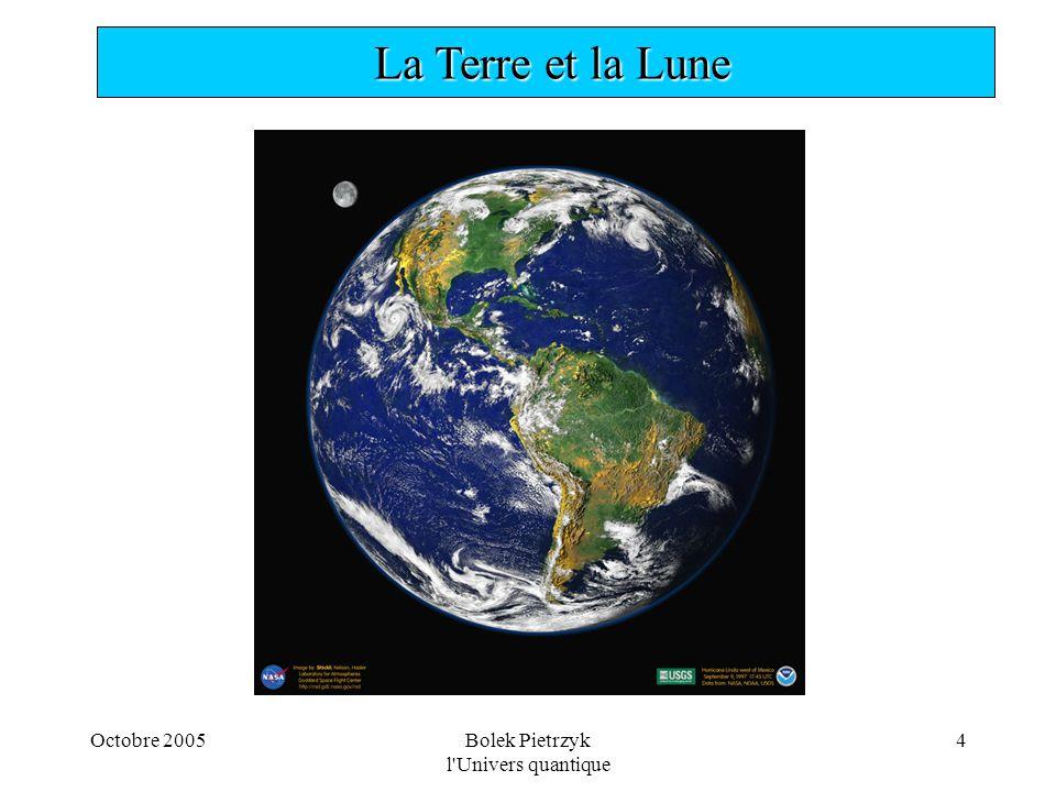 Octobre 2005Bolek Pietrzyk l Univers quantique 25  Particules identiques e-1e-1 e-2e-2 e-1e-1 e-2e-2 1+1 = 4 ou 0