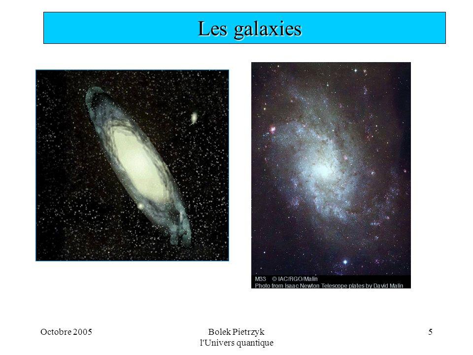 Octobre 2005Bolek Pietrzyk l Univers quantique 26  Particules identiques e-1e-1 e-2e-2 e-2e-2 e-1e-1 mais aussi… 1+1 = 4 ou 0