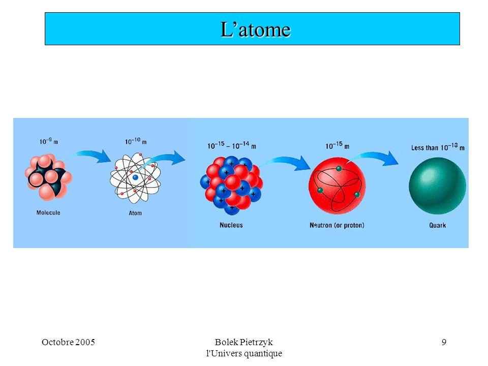 Octobre 2005Bolek Pietrzyk l Univers quantique 10  L'atome l'atome  100m de diamètre le noyau  un millimètre, 1,7 millions de tonnes .