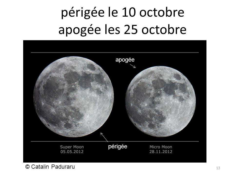 périgée le 10 octobre apogée les 25 octobre 13 © Catalin Paduraru apogée périgée