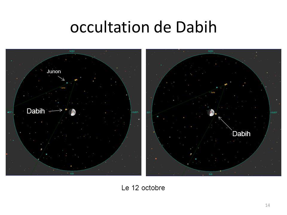 occultation de Dabih 14 Le 12 octobre Dabih Junon