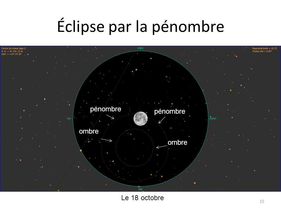 Éclipse par la pénombre 15 Le 18 octobre ombre pénombre