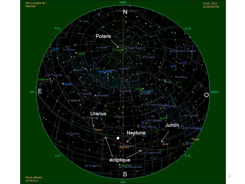 2 écliptique N S OE Polaris Uranus Neptune N S OE Polaris Neptune Uranus écliptique N S O E Polaris Uranus Neptune Junon écliptique