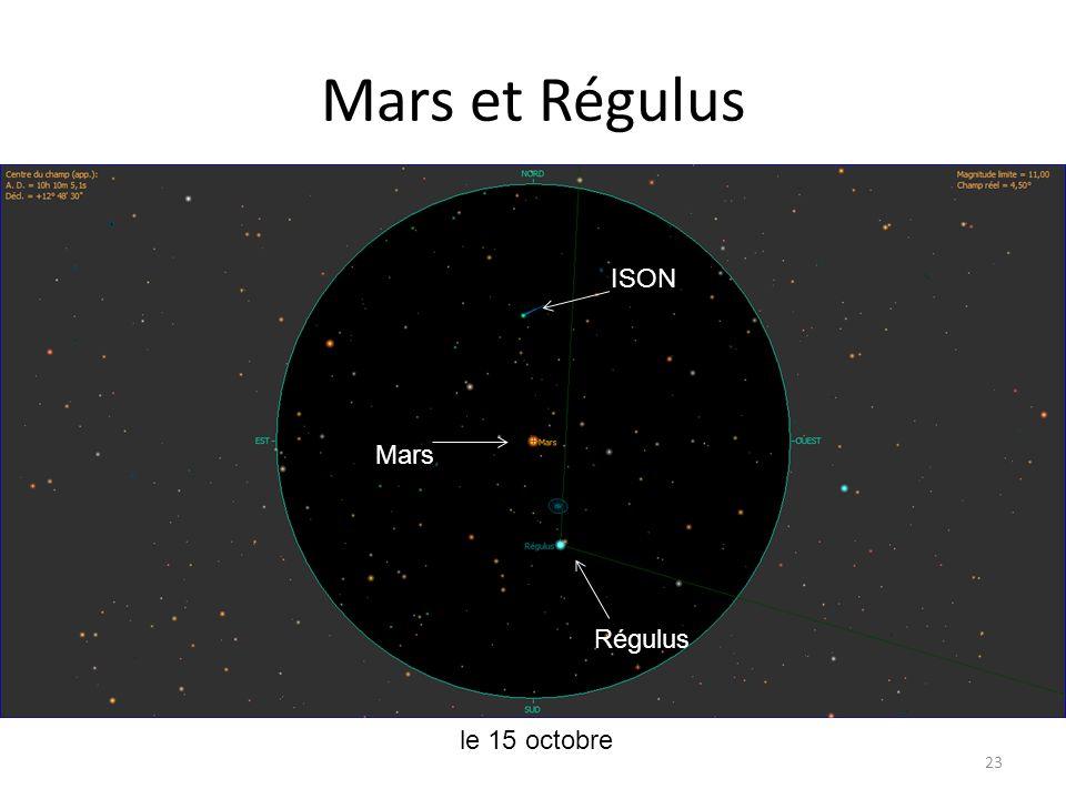 Mars et Régulus 23 le 15 octobre Mars Régulus ISON