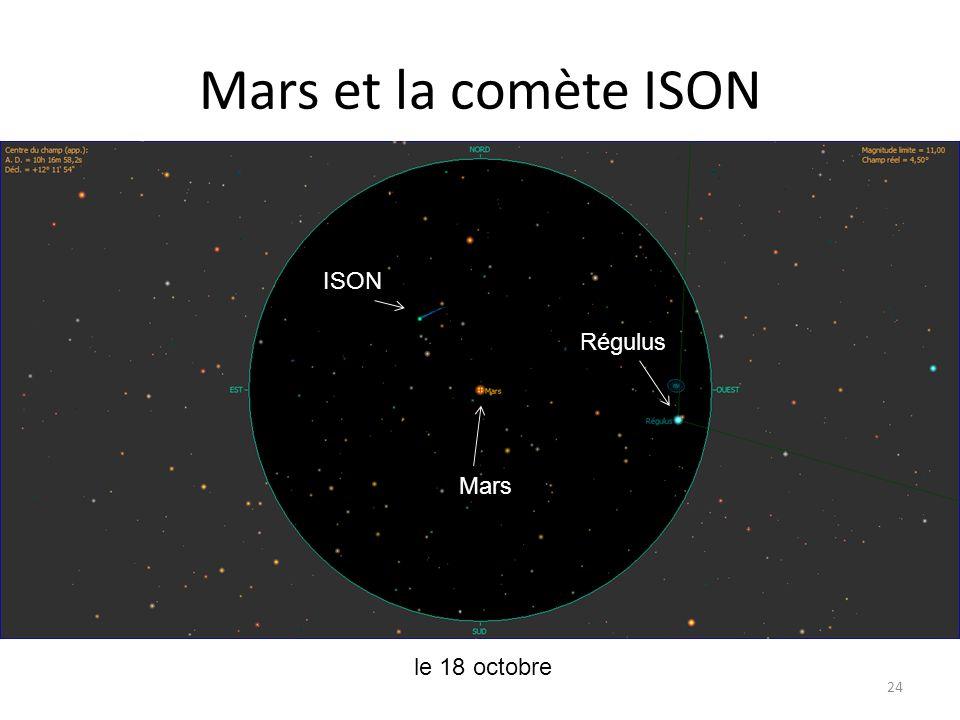 Mars et la comète ISON 24 le 18 octobre Mars ISON Régulus
