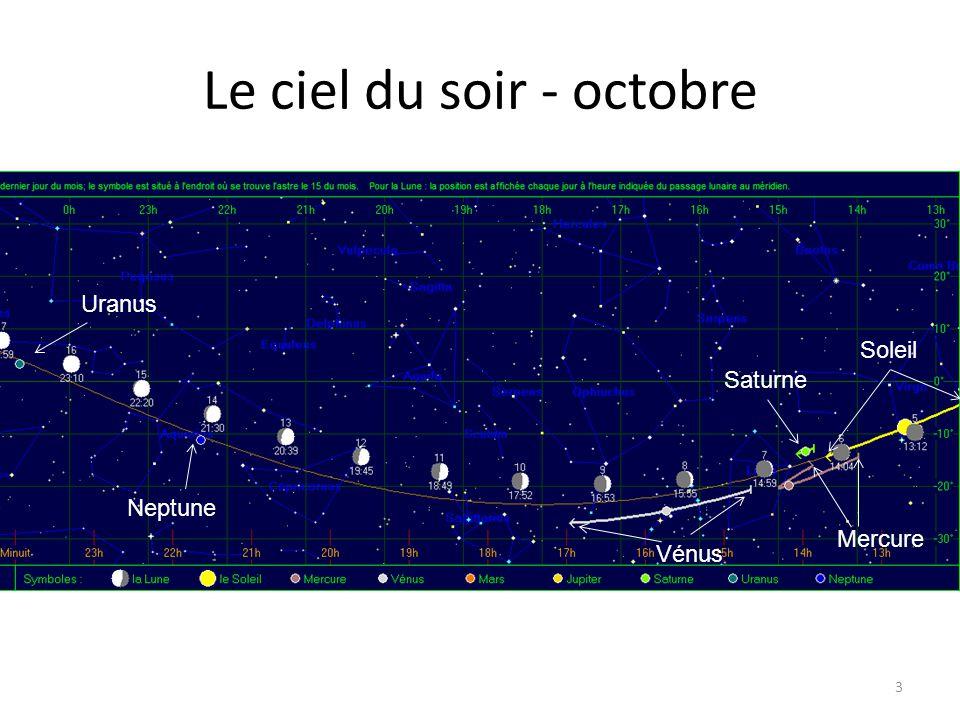 Le ciel du soir - octobre 3 Soleil Mercure Vénus Saturne Neptune Uranus