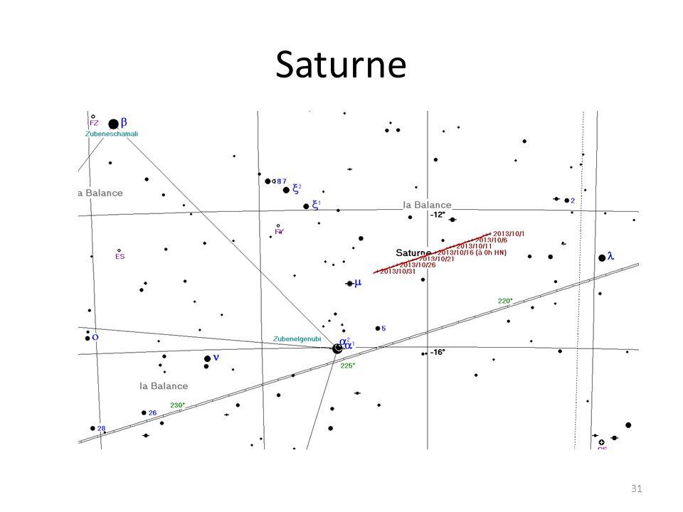 Saturne 31