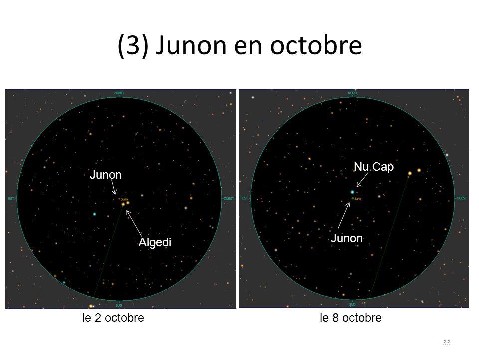 (3) Junon en octobre 33 (3) Junon Algedi le 2 octobrele 8 octobre Junon Algedi Junon Nu Cap