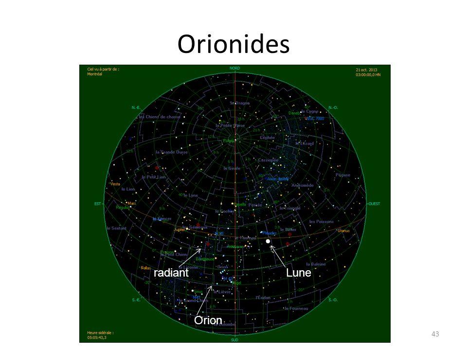 Orionides 43 radiantLune Orion