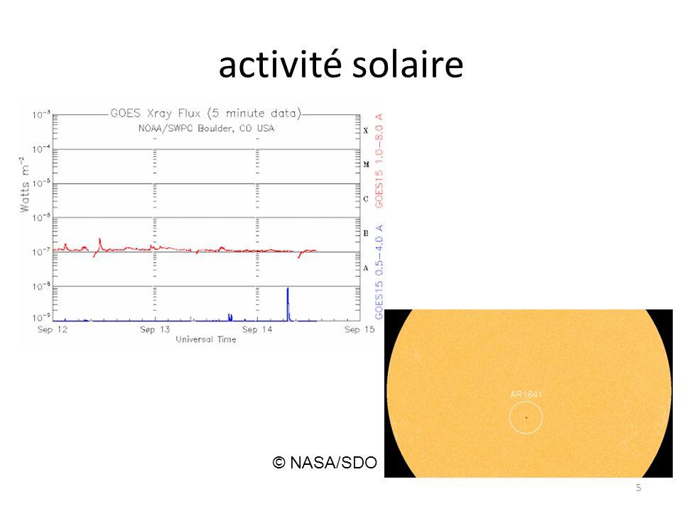 activité solaire 5 © NASA/SDO