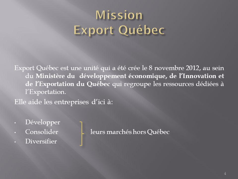 Export Québec est une unité qui a été crée le 8 novembre 2012, au sein du Ministère du développement économique, de l'Innovation et de l'Exportation du Québec qui regroupe les ressources dédiées à l'Exportation.