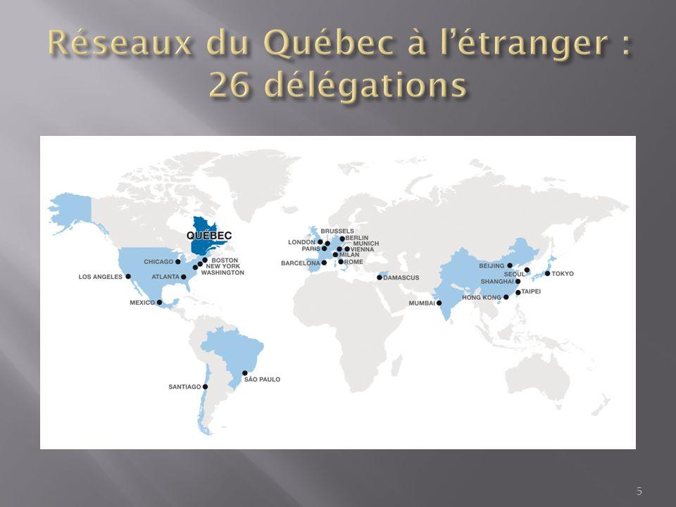 Export Québec est une équipe expérimentée et polyglotte:  75 employés à ses unités centrales de Montréal et de Québec  75 employés économiques dans ses Bureaux du Québec à l'étranger  Un vaste réseau de collaborateurs au MDEIE présents dans toutes les régions du Québec, appuyés par les organismes régionaux de promotion des exportations 6