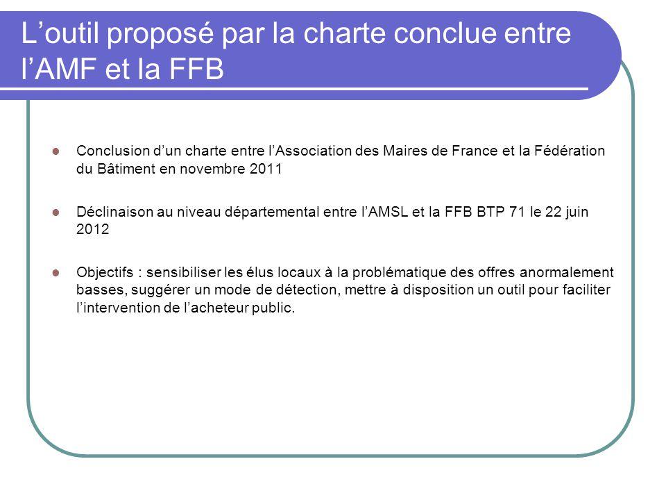 L'outil proposé par la charte conclue entre l'AMF et la FFB Conclusion d'un charte entre l'Association des Maires de France et la Fédération du Bâtiment en novembre 2011 Déclinaison au niveau départemental entre l'AMSL et la FFB BTP 71 le 22 juin 2012 Objectifs : sensibiliser les élus locaux à la problématique des offres anormalement basses, suggérer un mode de détection, mettre à disposition un outil pour faciliter l'intervention de l'acheteur public.