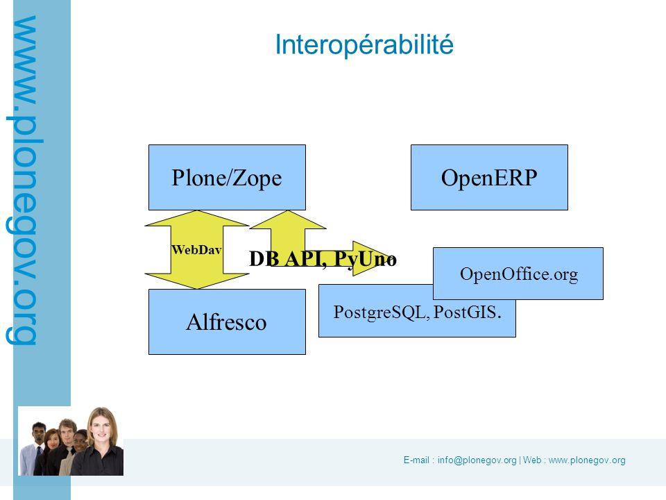 E-mail : info@plonegov.org | Web : www.plonegov.org www.plonegov.org Interopérabilité Plone/Zope Alfresco WebDav OpenERP PostgreSQL, PostGIS.