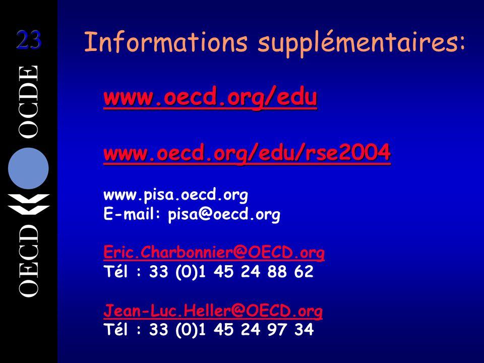 Informations supplémentaires: www.oecd.org/edu www.oecd.org/edu/rse2004 www.pisa.oecd.org E-mail: pisa@oecd.org Eric.Charbonnier@OECD.org Tél : 33 (0)1 45 24 88 62 Jean-Luc.Heller@OECD.org Tél : 33 (0)1 45 24 97 34