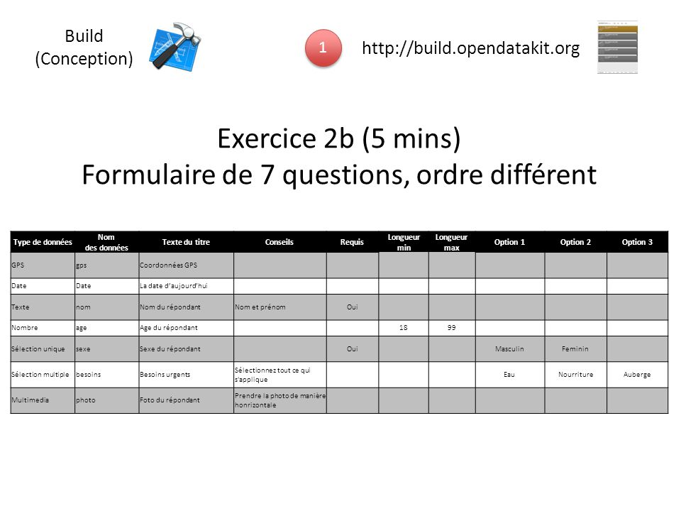 Exercice 2b (5 mins) Formulaire de 7 questions, ordre différent 1 1 http://build.opendatakit.org Build (Conception) Type de données Nom des données Te