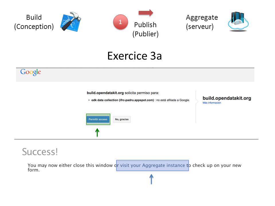Build (Conception) 1 1 Aggregate (serveur) Publish (Publier) Exercice 3a