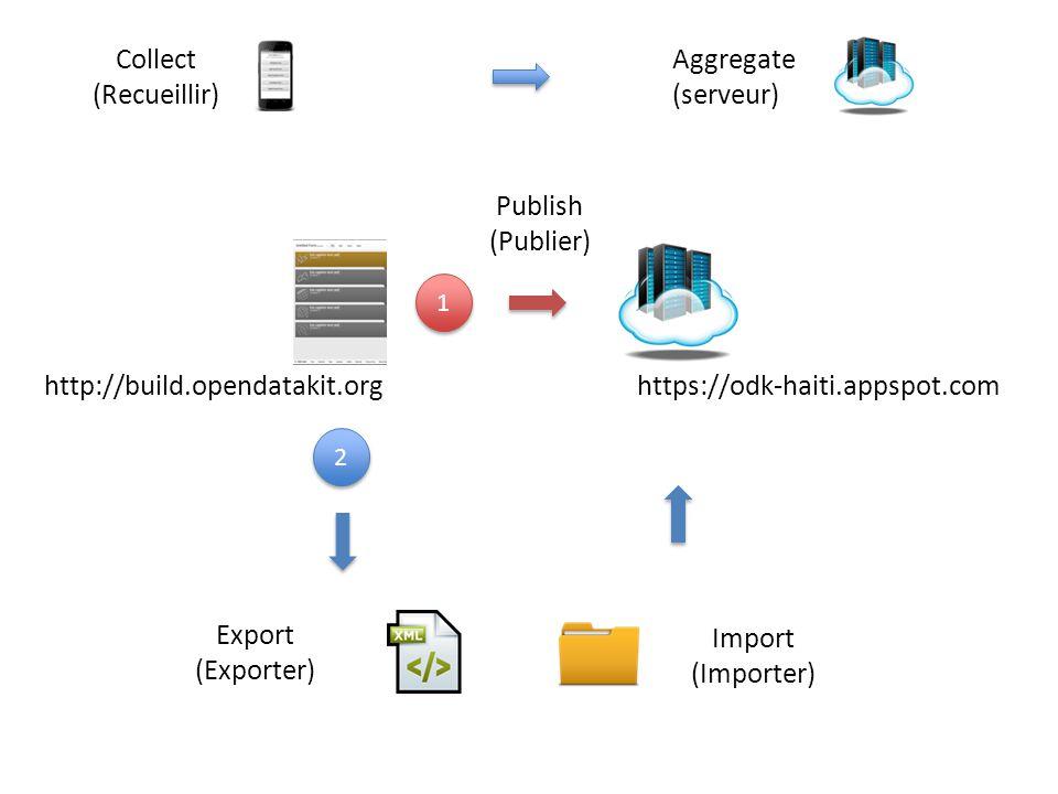 1 1 2 2 http://build.opendatakit.org Publish (Publier) https://odk-haiti.appspot.com Export (Exporter) Import (Importer) Aggregate (serveur) Collect (