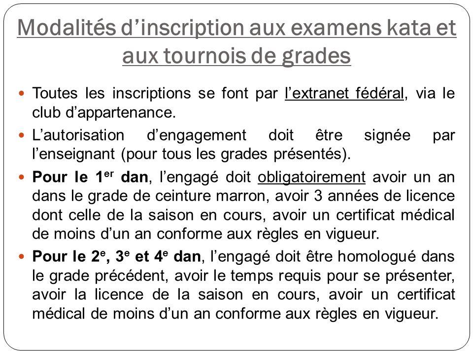 Modalités d'inscription aux examens kata et aux tournois de grades Toutes les inscriptions se font par l'extranet fédéral, via le club d'appartenance.