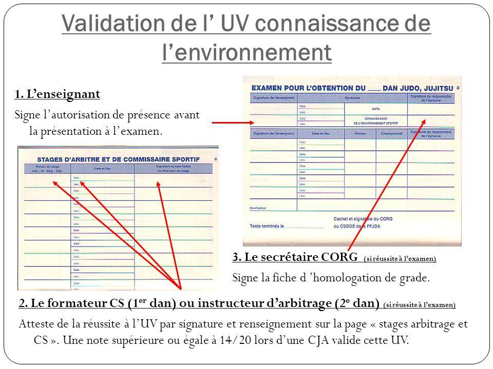 Validation de l' UV connaissance de l'environnement 1. L'enseignant Signe l'autorisation de présence avant la présentation à l'examen. 2. Le formateur