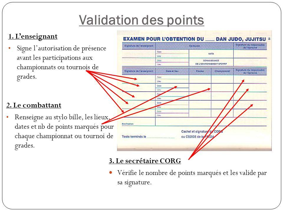 Validation des points 3. Le secrétaire CORG Vérifie le nombre de points marqués et les valide par sa signature. 1. L'enseignant Signe l'autorisation d