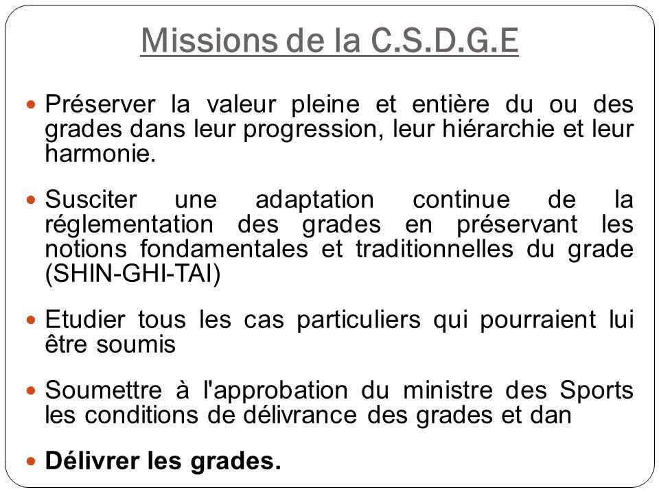 Missions de la C.S.D.G.E Préserver la valeur pleine et entière du ou des grades dans leur progression, leur hiérarchie et leur harmonie. Susciter une