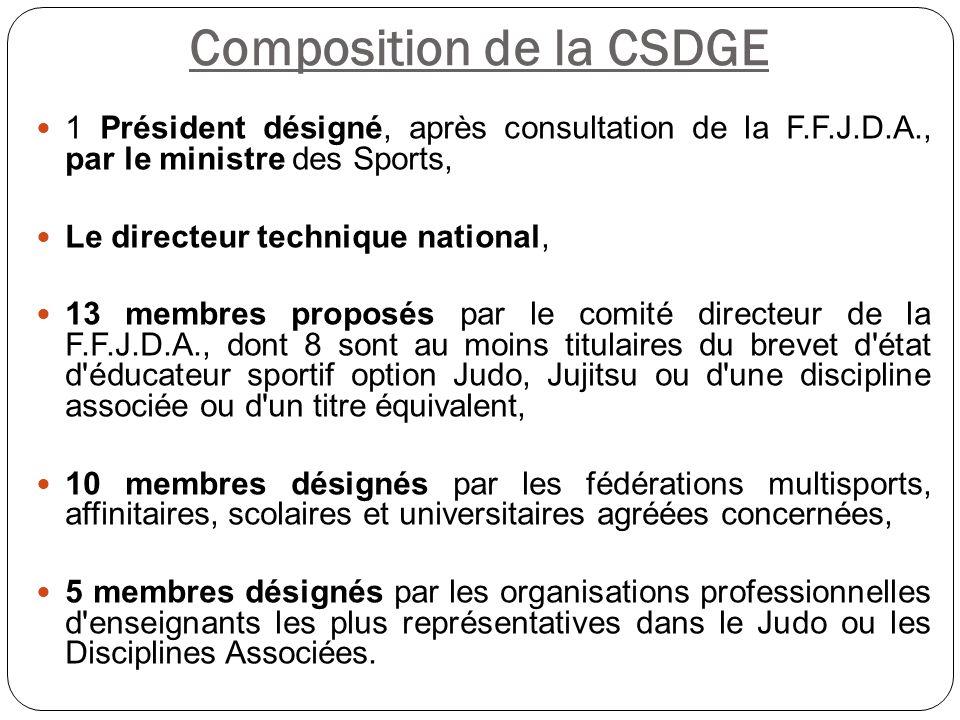 Composition de la CSDGE 1 Président désigné, après consultation de la F.F.J.D.A., par le ministre des Sports, Le directeur technique national, 13 memb