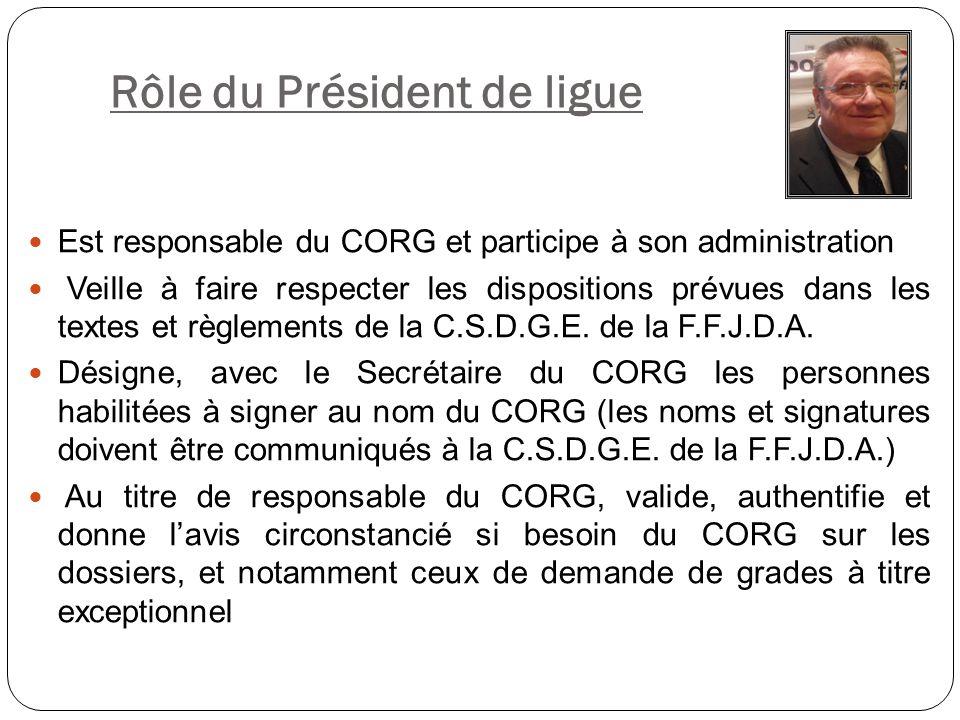Rôle du Président de ligue Est responsable du CORG et participe à son administration Veille à faire respecter les dispositions prévues dans les textes