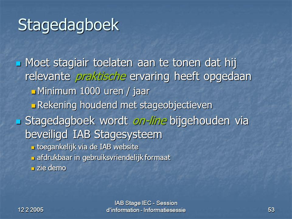 12 2 2005 IAB Stage IEC - Session d information - Informatiesessie53 Stagedagboek Moet stagiair toelaten aan te tonen dat hij relevante praktische ervaring heeft opgedaan Moet stagiair toelaten aan te tonen dat hij relevante praktische ervaring heeft opgedaan Minimum 1000 uren / jaar Minimum 1000 uren / jaar Rekening houdend met stageobjectieven Rekening houdend met stageobjectieven Stagedagboek wordt on-line bijgehouden via beveiligd IAB Stagesysteem Stagedagboek wordt on-line bijgehouden via beveiligd IAB Stagesysteem toegankelijk via de IAB website toegankelijk via de IAB website afdrukbaar in gebruiksvriendelijk formaat afdrukbaar in gebruiksvriendelijk formaat zie demo zie demo