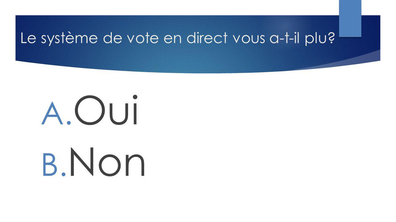 Le système de vote en direct vous a-t-il plu? A. Oui B. Non