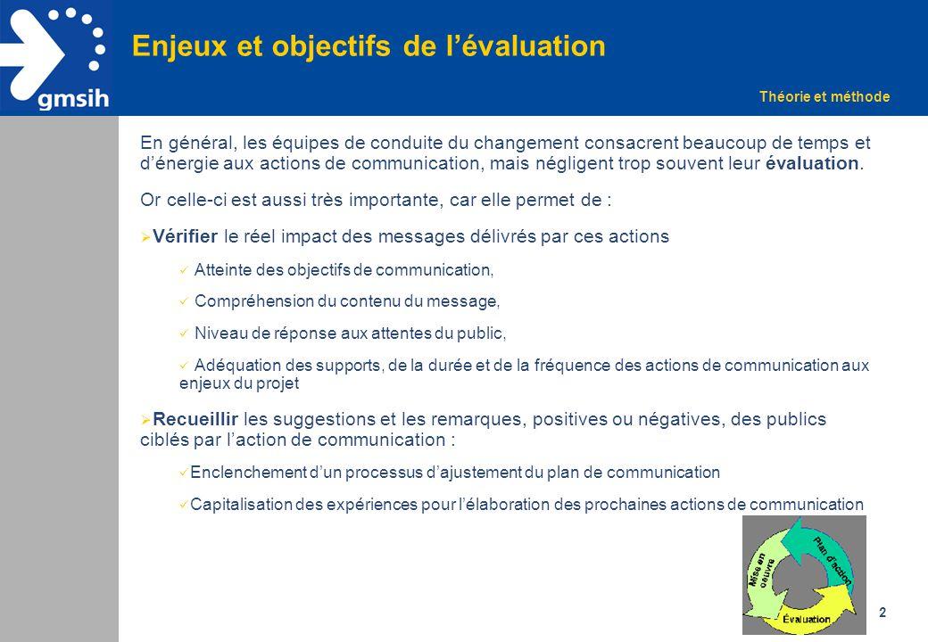 2 Enjeux et objectifs de l'évaluation En général, les équipes de conduite du changement consacrent beaucoup de temps et d'énergie aux actions de commu