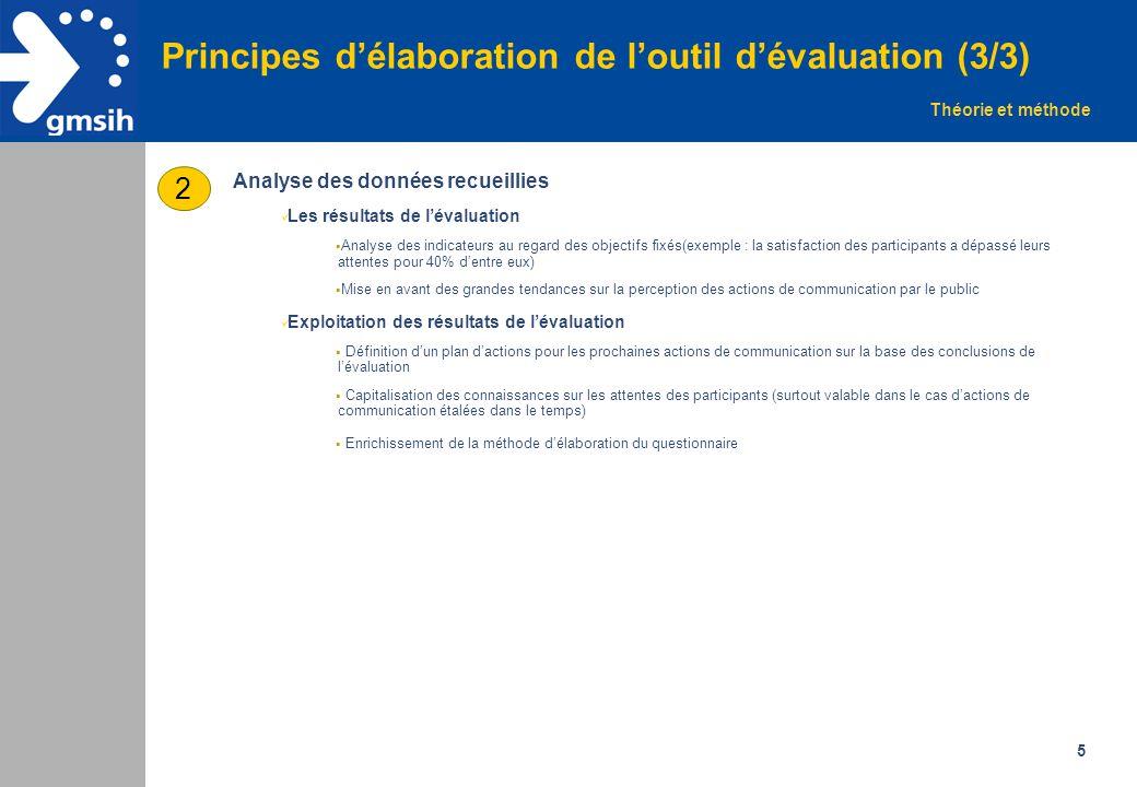 5 Analyse des données recueillies Les résultats de l'évaluation  Analyse des indicateurs au regard des objectifs fixés(exemple : la satisfaction des