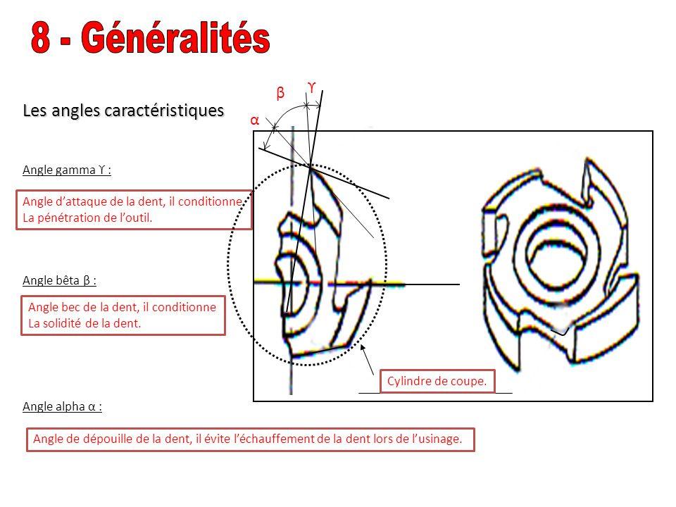 Les angles caractéristiques Angle gamma ϒ : Angle bêta β : Angle alpha α : Angle d'attaque de la dent, il conditionne La pénétration de l'outil. Angle