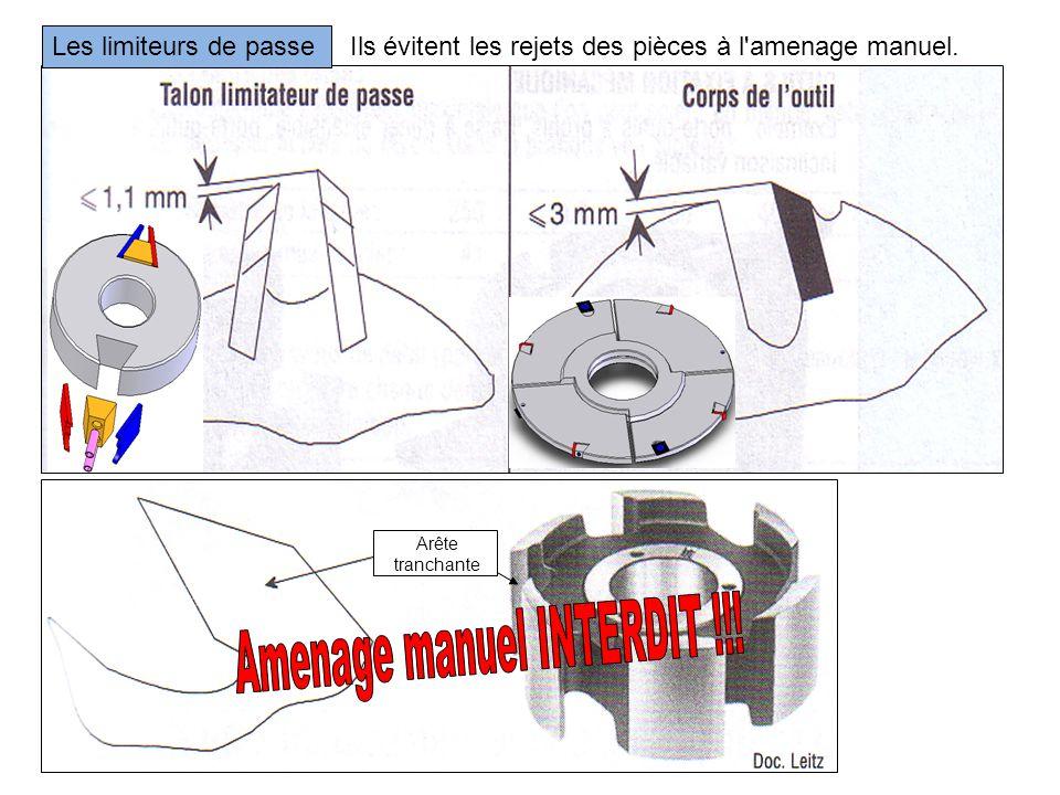 Arête tranchante PAGE : 4 / 15 Faire noter en rouge !!! Arête tranchante Les limiteurs de passe Ils évitent les rejets des pièces à l'amenage manuel.