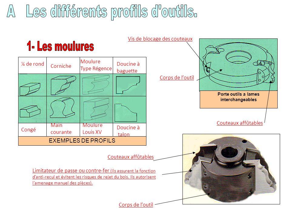 Moulures plate-bande (pour panneaux de porte…) Différents profils de plate-bande Plate-bande Cadre