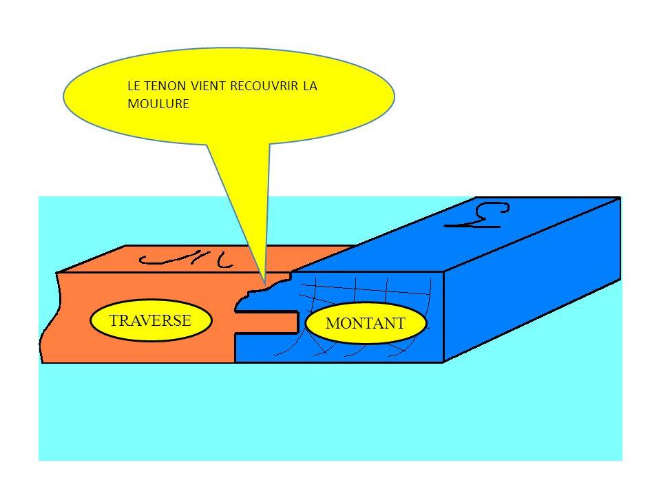 TRAVERSE MONTANT LE TENON VIENT RECOUVRIR LA MOULURE