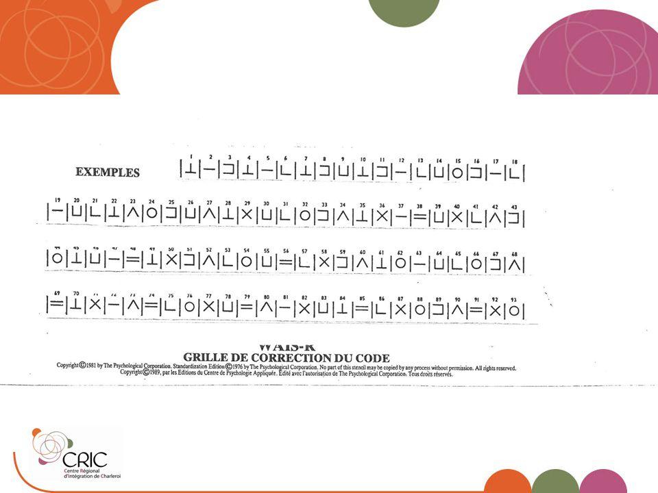 Expérimentations de ce test : au sein des AOC -> identification des besoins en FLE et orientation A Charleroi, expérimentation par certains opérateurs : o passation simple du test o non stressante o et efficace