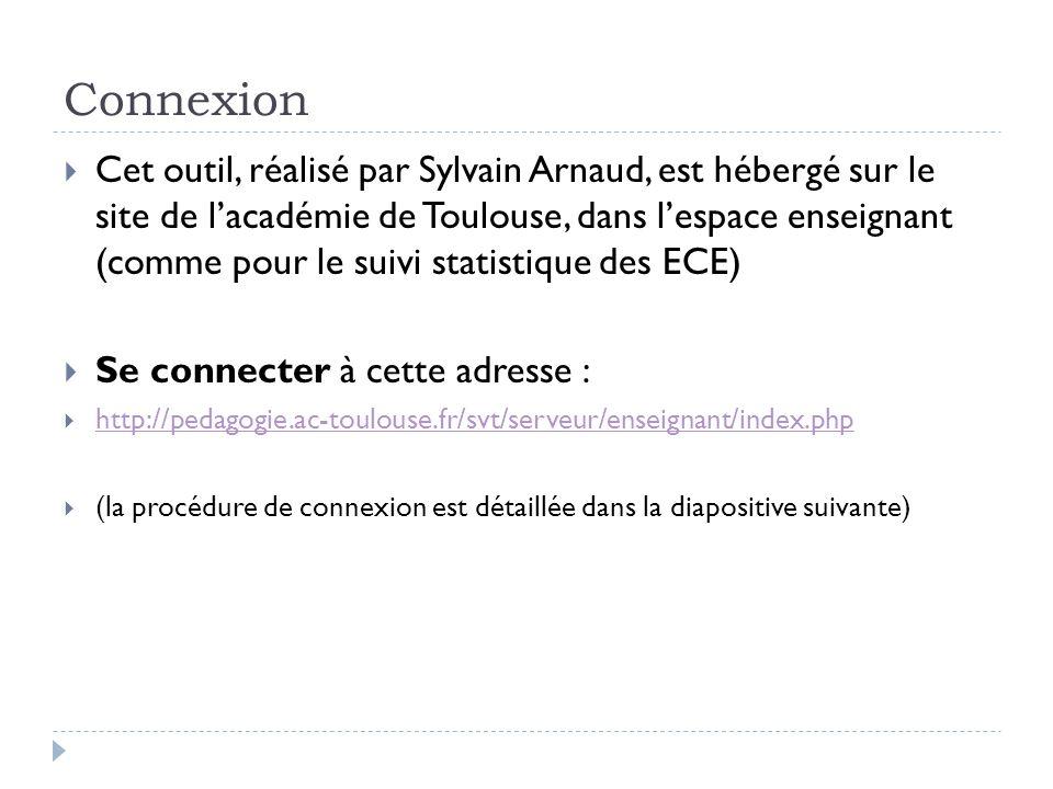 Connexion  Cet outil, réalisé par Sylvain Arnaud, est hébergé sur le site de l'académie de Toulouse, dans l'espace enseignant (comme pour le suivi st