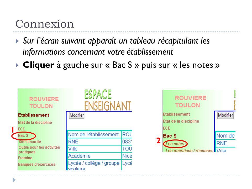 Connexion  Sur l'écran suivant apparaît un tableau récapitulant les informations concernant votre établissement  Cliquer à gauche sur « Bac S » puis