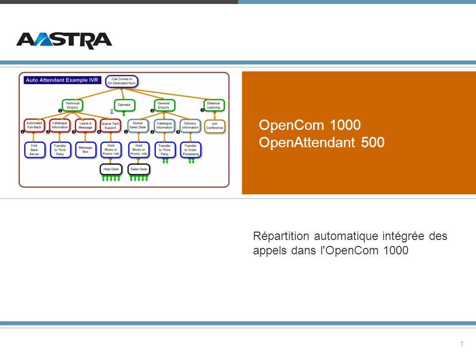 1 OpenCom 1000 OpenAttendant 500 Répartition automatique intégrée des appels dans l OpenCom 1000