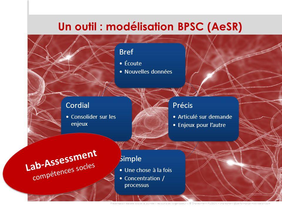 Un outil : modélisation BPSC (AeSR) Bref Écoute Nouvelles données Précis Articulé sur demande Enjeux pour l'autre Simple Une chose à la fois Concentra
