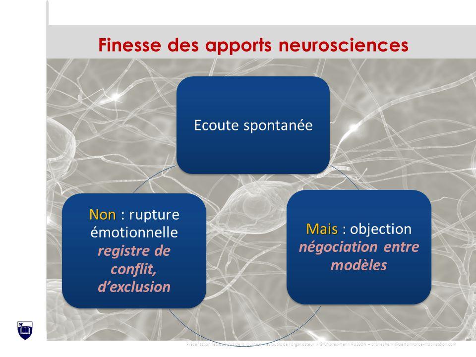 Finesse des apports neurosciences Ecoute spontanée Mais Mais : objection négociation entre modèles Non Non : rupture émotionnelle registre de conflit,
