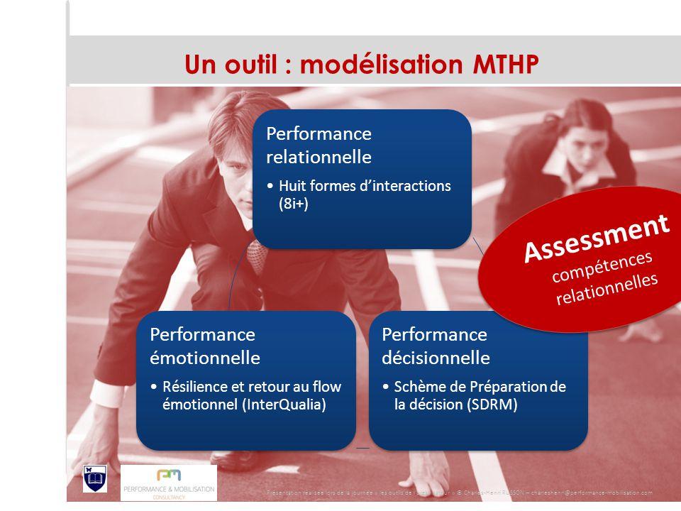 Un outil : modélisation MTHP Performance relationnelle Huit formes d'interactions (8i+) Performance décisionnelle Schème de Préparation de la décision