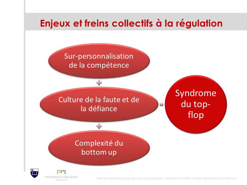 Enjeux et freins collectifs à la régulation Sur-personnalisation de la compétence Culture de la faute et de la défiance Complexité du bottom up Syndro